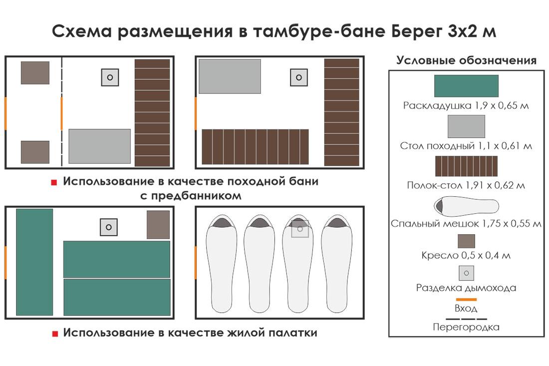 схема размещения в походной палатке бане пб2 берег