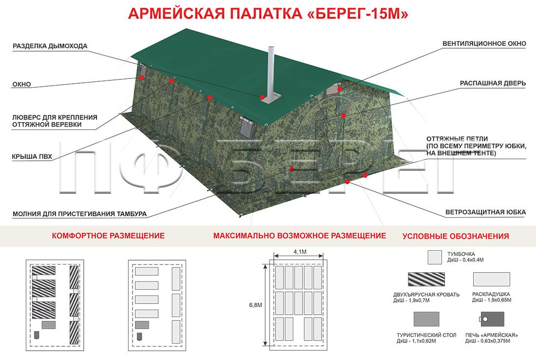 схема армейской палатки 15м берег