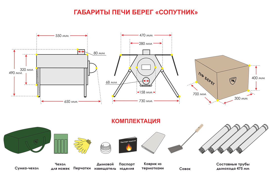 Размеры печи Берег Сопутник