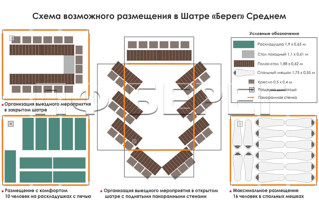 Схема размещения в Шатре Берег 10М