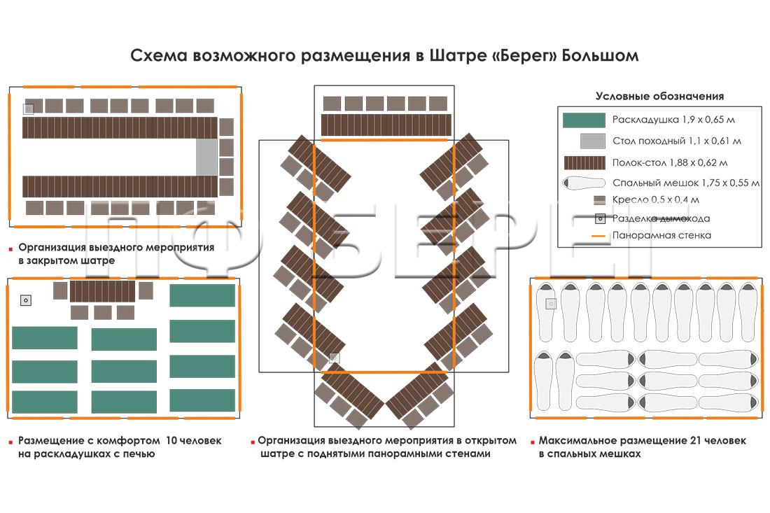 Схема размещения в Шатре Берег 15М