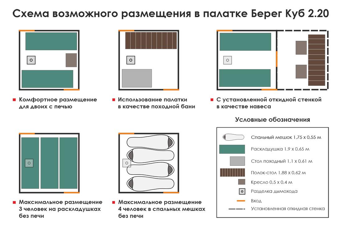 Схема размещения в палатке Берег Куб 2.20