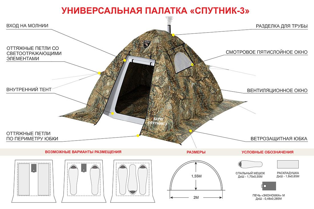 Схема размещения в палатке Берег Спутник-3