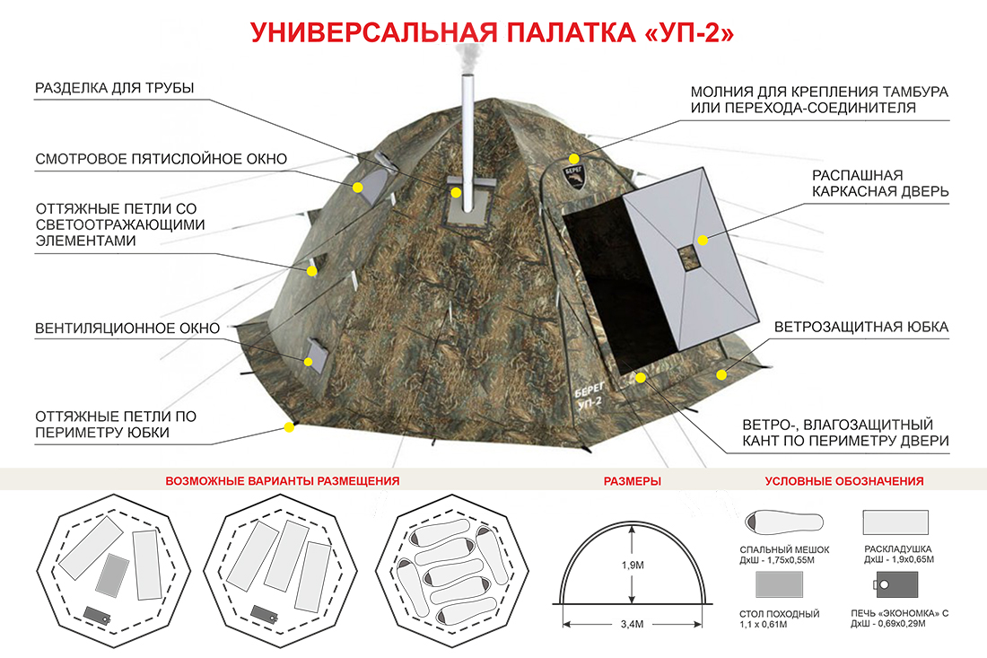 Схема каркаса палатки УП-2