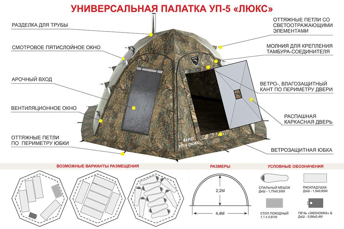 Схема размещения в палатке Берег УП-5 Люкс